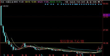鴻海股票今日價格及發行價
