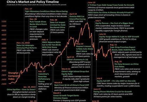 股市中 机构吐货 1000,多不多,危险吗?