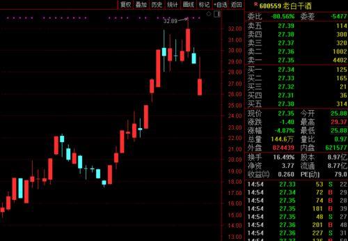 怎样把股票转到另一个地方去?