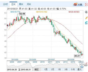 现美股暴跌美联储降息,照理说黄金应充当避险资产,为何也会暴跌?