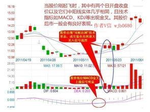 哪些股票 适合短线的?(短线狙击)