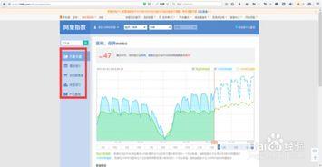 """阿里指数数据分析平台(在阿里巴巴上怎么找到""""阿里指数"""")"""