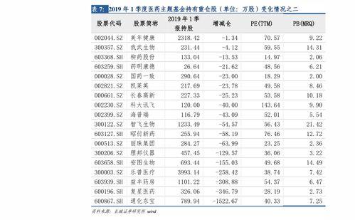 oppo公司的股票代码是多少?