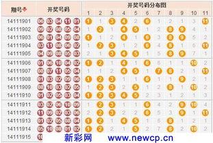11选5胆拖技巧 高手们经常用的11选5胆拖技巧 准确率杠杠的