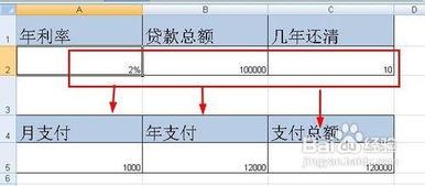 贷款公式(excel中可以通过)