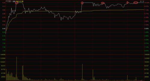 今日涨停的股票今日还可买吗?