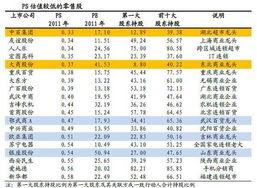 中国证券市场存在恶意收购吗,市面流通的股票难道不是只占一部分吗