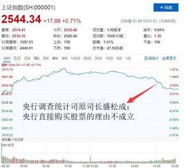 人民银行员工可以买卖股票吗?