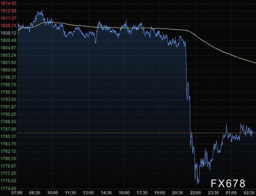 11月30日财经早餐 英国与欧盟应该有望在渔业问题上达成一致,OPEC大会难推迟增产,油价跌逾1
