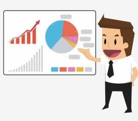 可行性分析评估的内容包括哪些内容