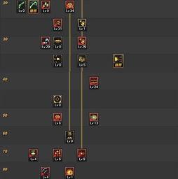 dnf男弹药魔法流怎么加点 dnf男弹药专家魔法流派刷图加点攻略