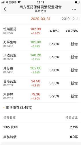 股票、基金今涨明跌;谁是大赢家??