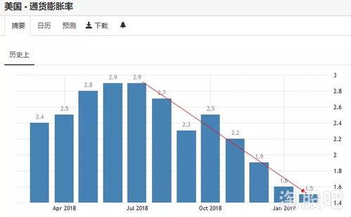 中国股票市场有哪些