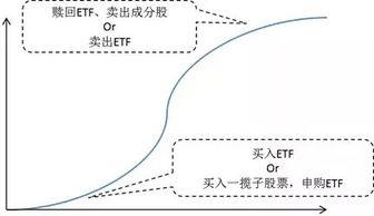 ETF怎么玩(最牛基金经理排名)  股票配资平台  第3张