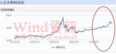外资投行高盛:建议2019年增持中国A股,你怎么看?