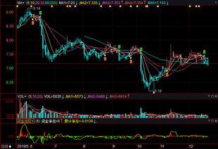 个股:东风股份(601515)这只股票行情怎么样啊?