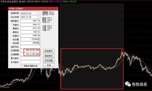 买两只股票,计划放十年,可行吗?