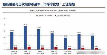 中国一共有多少上市股票?