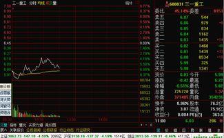 目前3元以下的股票有哪些? 具体是那几只股票?