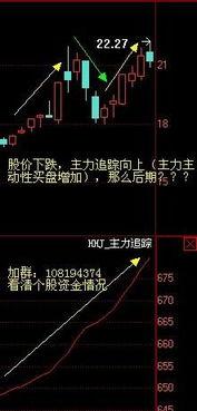 比如昨天买的股票是5元,没有卖出,那今天也是按5元来算吗?