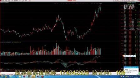 關于股票股評的電視頻道有哪些幾點開始的?