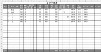 员工工资表模板 员工工资表模板XLS表格下载 管理资源吧