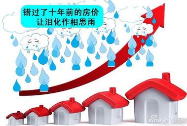 尽管去库存喊得震天价响,对房价一再打压,但各地房价依然坚挺,除温州、鄂尔多斯房价回落、价值回归外,北上广深等一线城市房价稳步上升,深圳更是一年内上涨50%以上,上海的一套学区房价3天内涨了30万,一年内涨100万是常见现象.