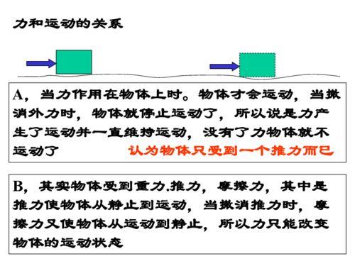 惯性定律循环论证