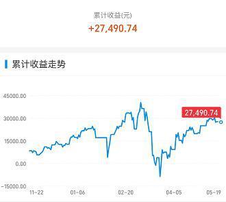今天股市涨疯了,什么原因?