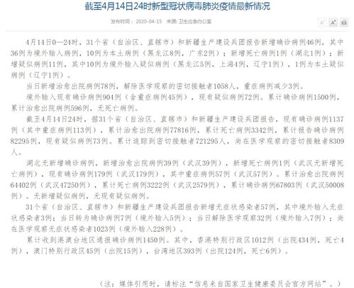 31个省区市新增确诊病例46例,其中36例为境外输入病例,10例为本土病例黑龙江8例,广东2例