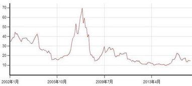 etf市盈率怎么查(510300市盈率哪里看)  股票配资平台  第2张