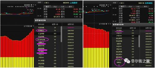 股票软件上的股票池怎么做?