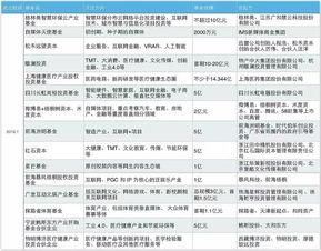 如川投资基金官网