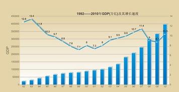 微观经济分析股票