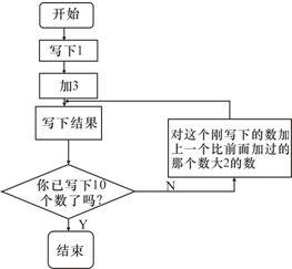 实数的概念(实数按性质和定义分类)_1995人推荐