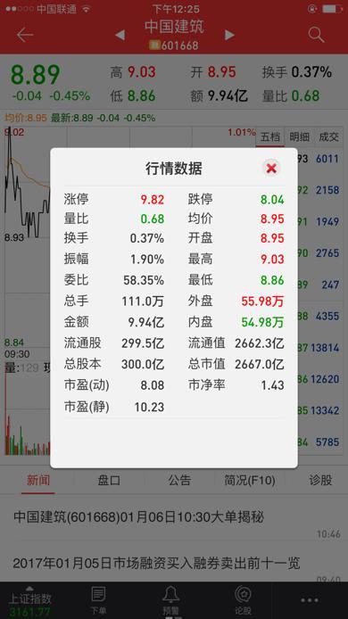 中国建筑工程总公司,股票代码