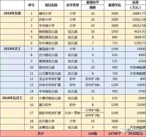 狄邦投资控股(上海)有限公司