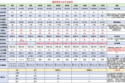 期货手续费网(瑞达期货手续费一览表)  外汇平台开户  第3张