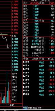 上海关于飞机场股票有哪几个代码是多少