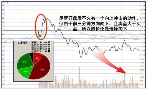 一元的股票有哪些