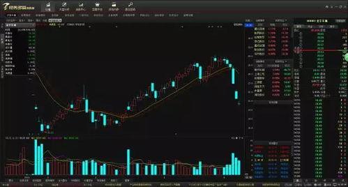 首板股票怎么辨别强弱?