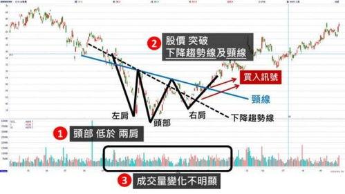 什么是股票的基本面和技术面,这些有什么作用?