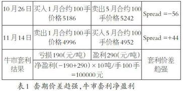 期货牛市套利案例(期货套利的原理)1592  场外个股期权  第1张
