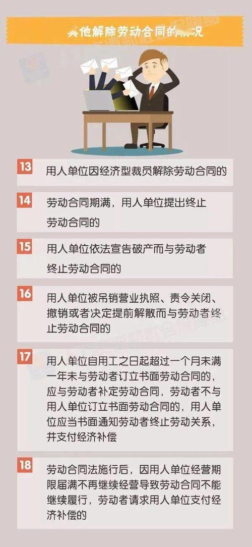 相关法条《中华人民共和国劳动合同法》第三十六条、第三十八条、第四十条、第四十一条、第四十四条、第四十六条《中华人民共和国劳动合同法实施条例》第六条职工在什么情况下离职用人单位要承担经济补偿责任