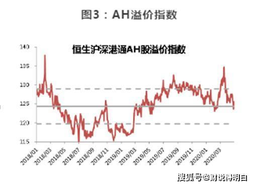 港股 每股面值0.01元 股价1元 是不是涨了100倍