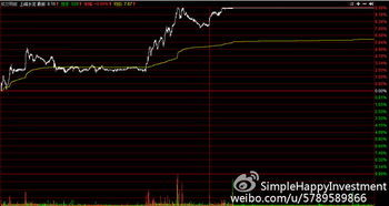水泥股票最新分析