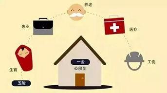 五险一金包括养老保险