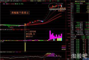 分析股票主要指标