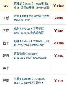 台式机组装配置清单(1500元电脑最强组装)