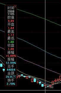 有关纸的股票有哪些?